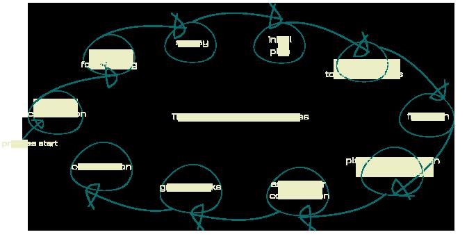Adam-Bradstock-Hollyleaf-Construction-Process